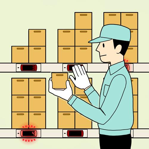デジタルピッキング(摘み取り方式)のピッキング作業手順2